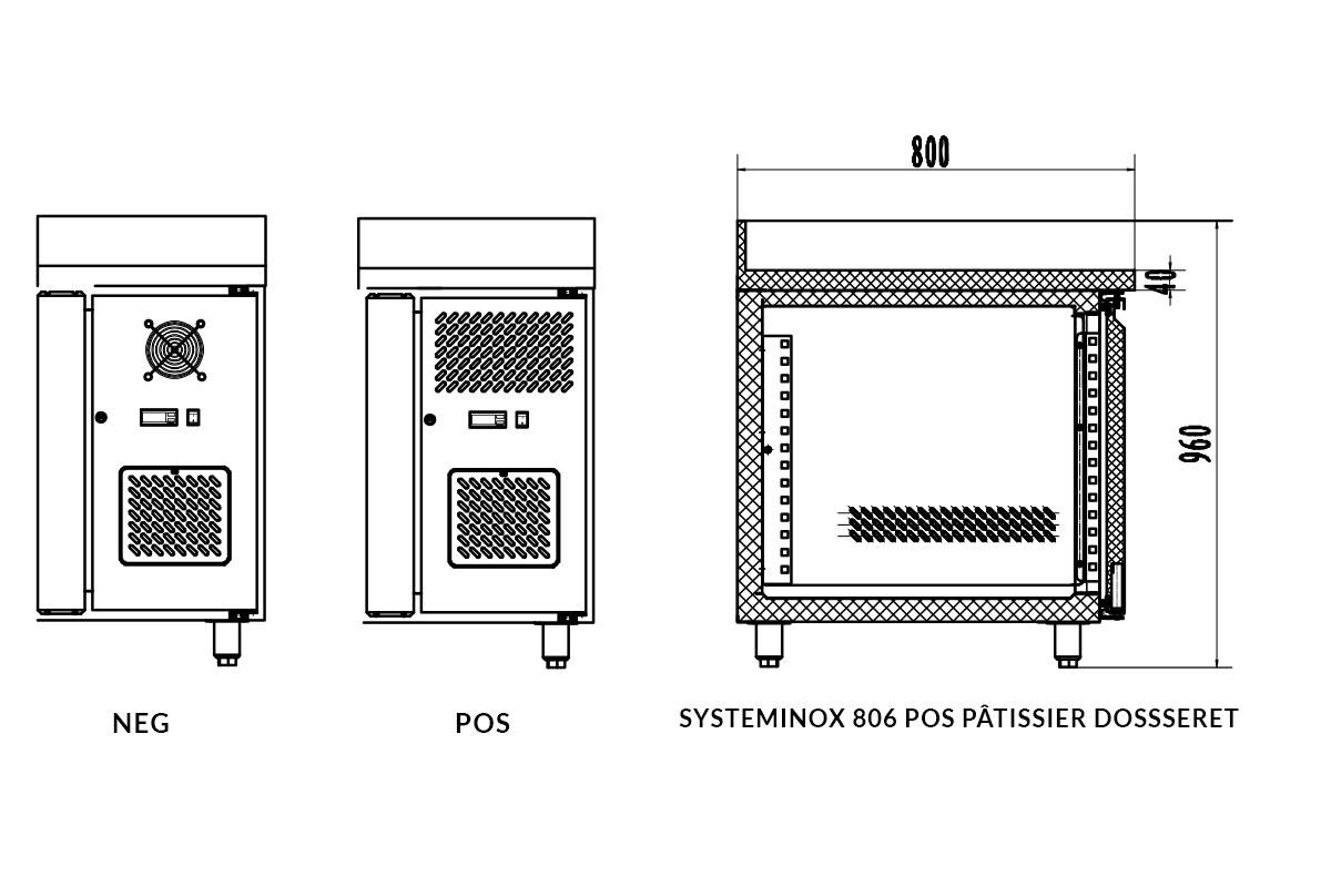 PICTOGRAMME DESSERTES INOX SYSTEM INOX 806