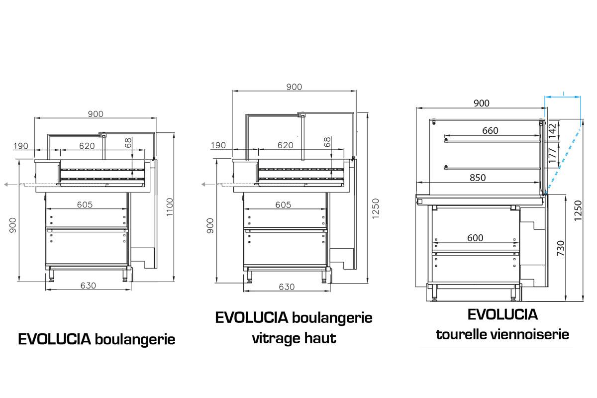 PICTOGRAMME VITRINE EVOLUCIA BOULANGERIE VIENNNOISERIE