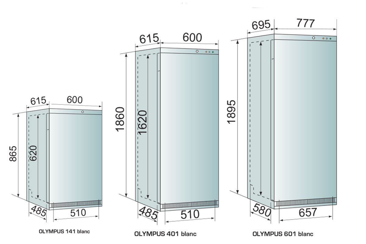 PICTOGRAMME ARMOIRE REFRIGEREE OLYMPUS BLANC